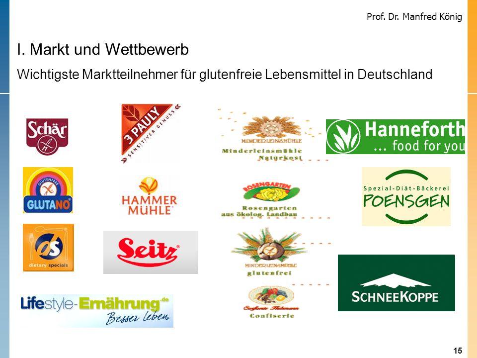 15 Prof. Dr. Manfred König I. Markt und Wettbewerb Wichtigste Marktteilnehmer für glutenfreie Lebensmittel in Deutschland