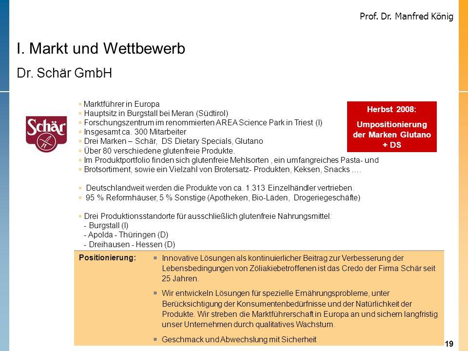 19 Prof. Dr. Manfred König I. Markt und Wettbewerb Dr. Schär GmbH Marktführer in Europa Hauptsitz in Burgstall bei Meran (Südtirol) Forschungszentrum