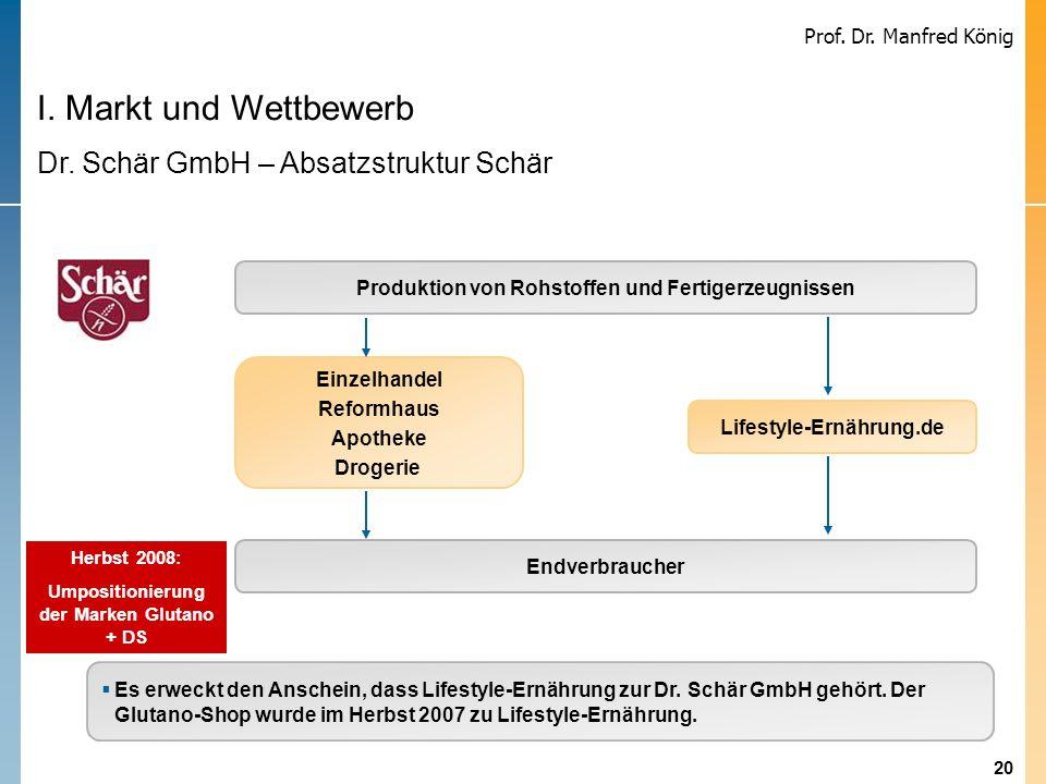 20 Prof. Dr. Manfred König I. Markt und Wettbewerb Dr. Schär GmbH – Absatzstruktur Schär Produktion von Rohstoffen und Fertigerzeugnissen Endverbrauch