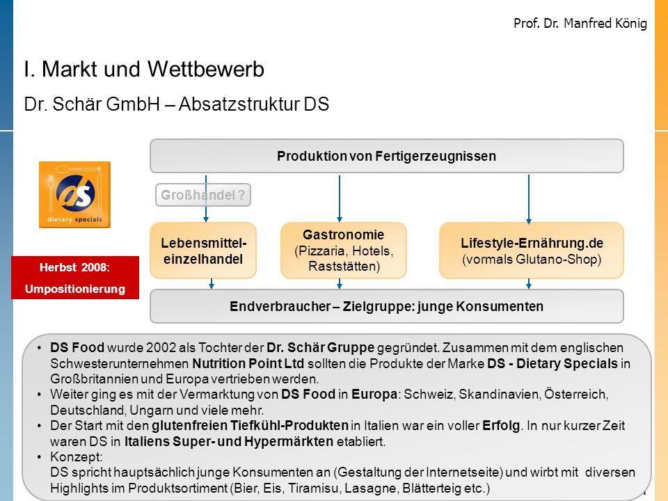 21 Prof. Dr. Manfred König I. Markt und Wettbewerb Dr. Schär GmbH – Absatzstruktur DS DS Food wurde 2002 als Tochter der Dr. Schär Gruppe gegründet. Z