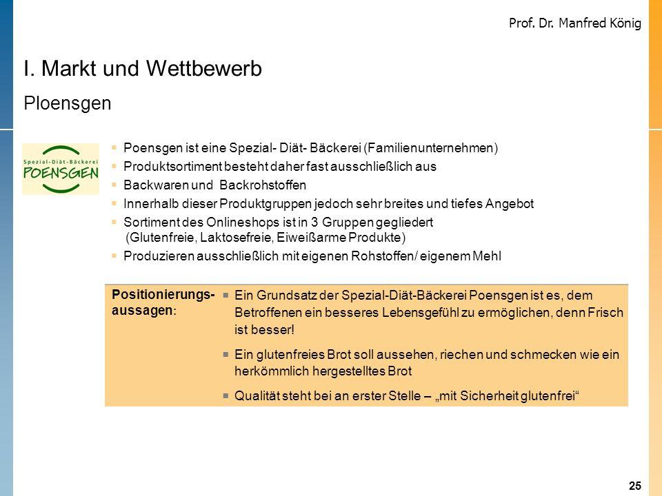 25 Prof. Dr. Manfred König I. Markt und Wettbewerb Ploensgen Poensgen ist eine Spezial- Diät- Bäckerei (Familienunternehmen) Produktsortiment besteht