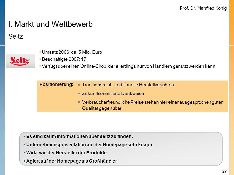 27 Prof. Dr. Manfred König I. Markt und Wettbewerb Seitz Umsatz 2006: ca. 5 Mio. Euro Beschäftigte 2007: 17 Verfügt über einen Online-Shop, der allerd