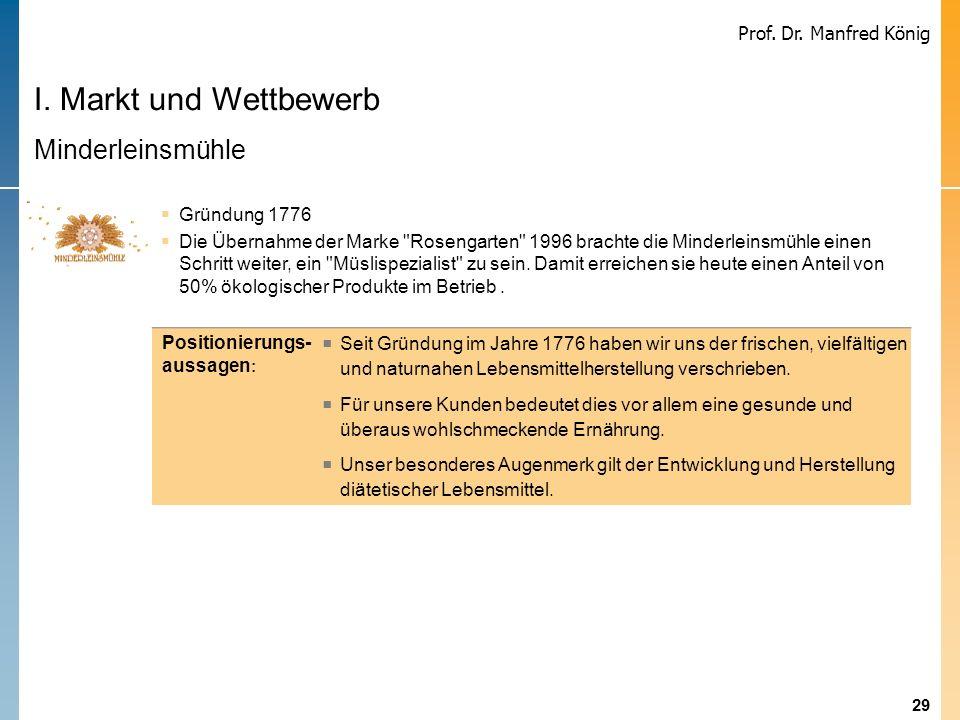 29 Prof. Dr. Manfred König I. Markt und Wettbewerb Minderleinsmühle Gründung 1776 Die Übernahme der Marke