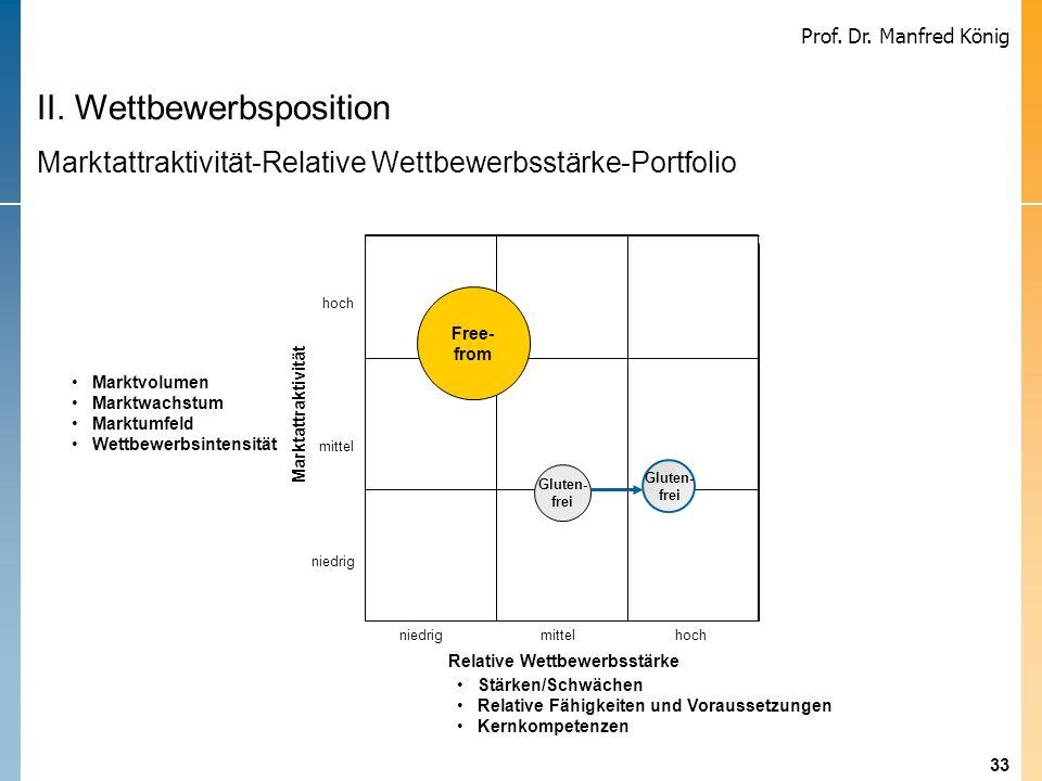 33 Prof. Dr. Manfred König II. Wettbewerbsposition Marktattraktivität-Relative Wettbewerbsstärke-Portfolio niedrig hoch niedrig mittel hochmittel Rela