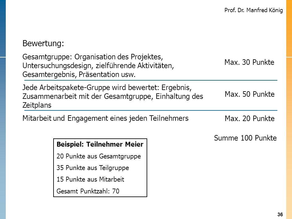 36 Prof. Dr. Manfred König Aufgabe Bewertung: Gesamtgruppe: Organisation des Projektes, Untersuchungsdesign, zielführende Aktivitäten, Gesamtergebnis,