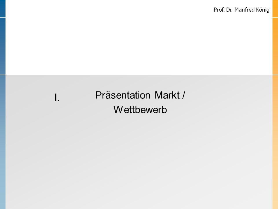 Prof. Dr. Manfred König Präsentation Markt / Wettbewerb I.