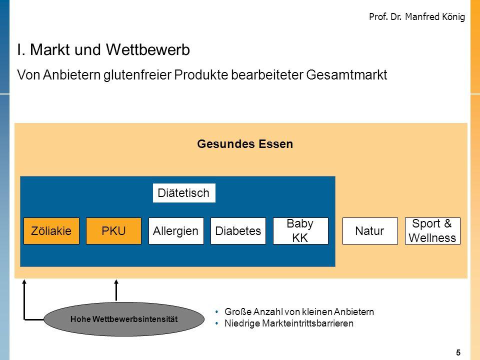 5 Prof. Dr. Manfred König Schär erweitert glutenfreies Produktsortiment durch Akquisition Schär erweitert glutenfreies Produktsortiment durch Akquisit