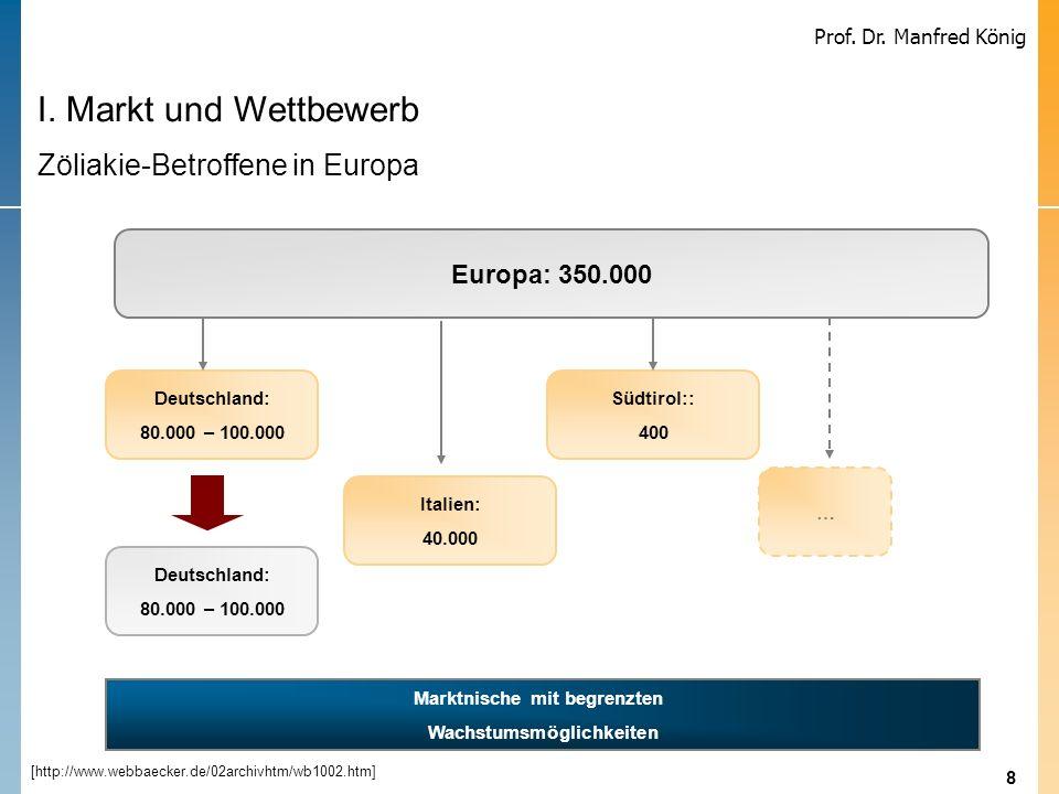 8 Prof. Dr. Manfred König [http://www.webbaecker.de/02archivhtm/wb1002.htm] I. Markt und Wettbewerb Zöliakie-Betroffene in Europa Europa: 350.000 Deut