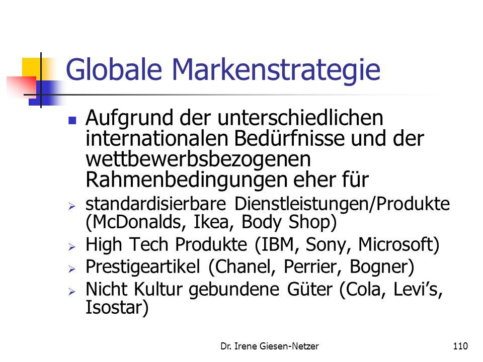 Dr. Irene Giesen-Netzer109 Globale Markenstrategie Ein einheitliches Konzept wird ohne Rücksicht auf nationale Unterschiede durchgesetzt. Soll die Aus