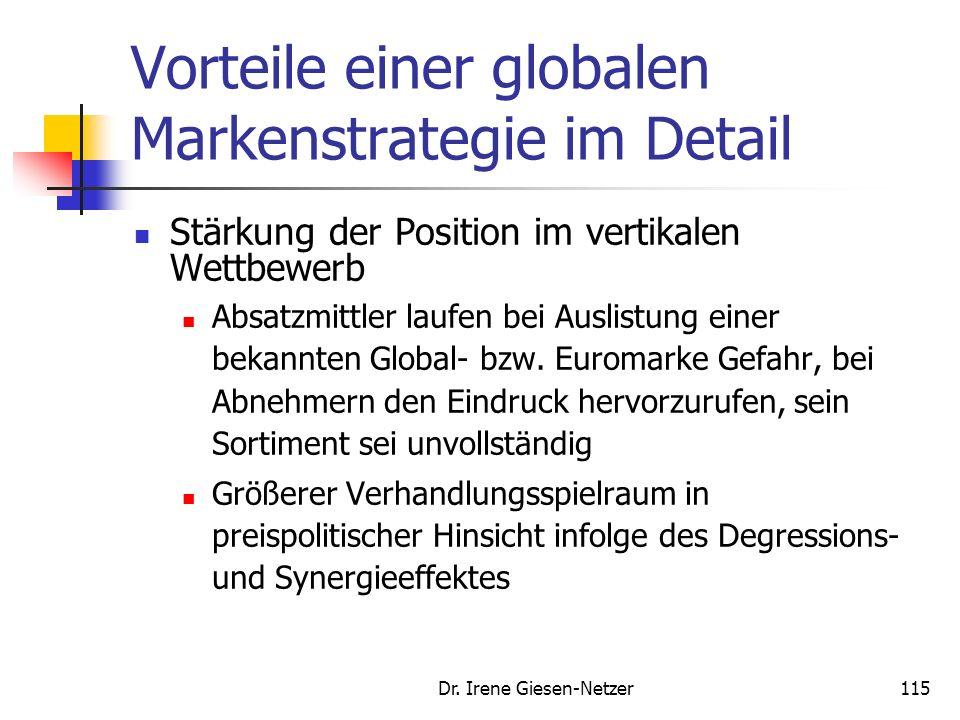 Dr. Irene Giesen-Netzer114 Vorteile einer globalen Markenstrategie im Detail Stärkung der Position im vertikalen Wettbewerb Vermehrt europaweit operie