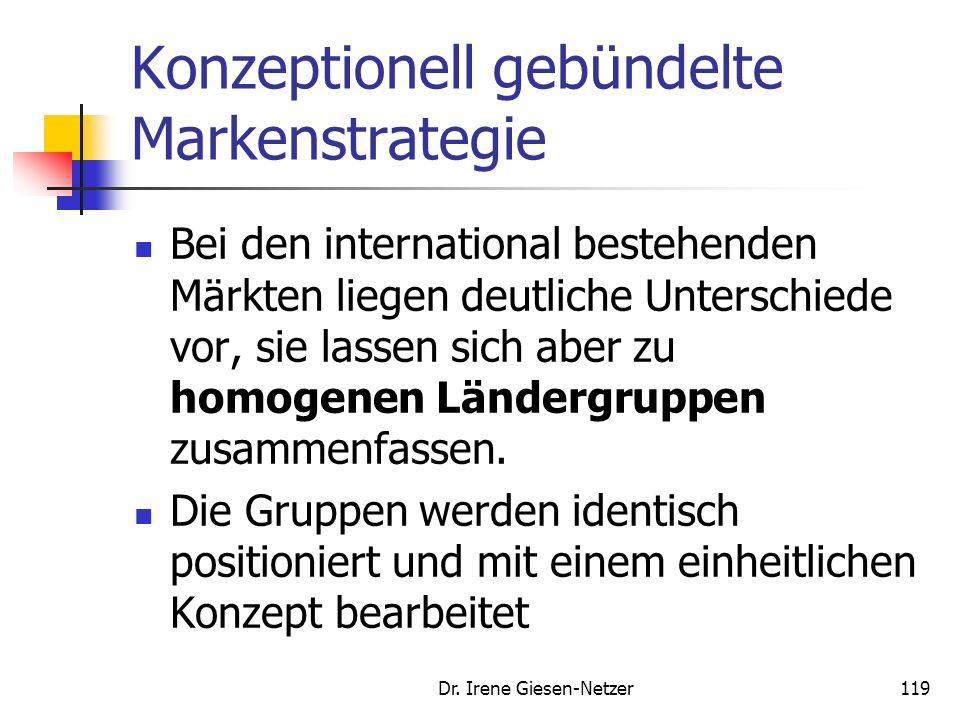 Dr. Irene Giesen-Netzer118 Gemischte Markenstrategie Die meisten Unternehmen verfolgen die gemischte Markenstrategie: So viel Standardisierung wie mög