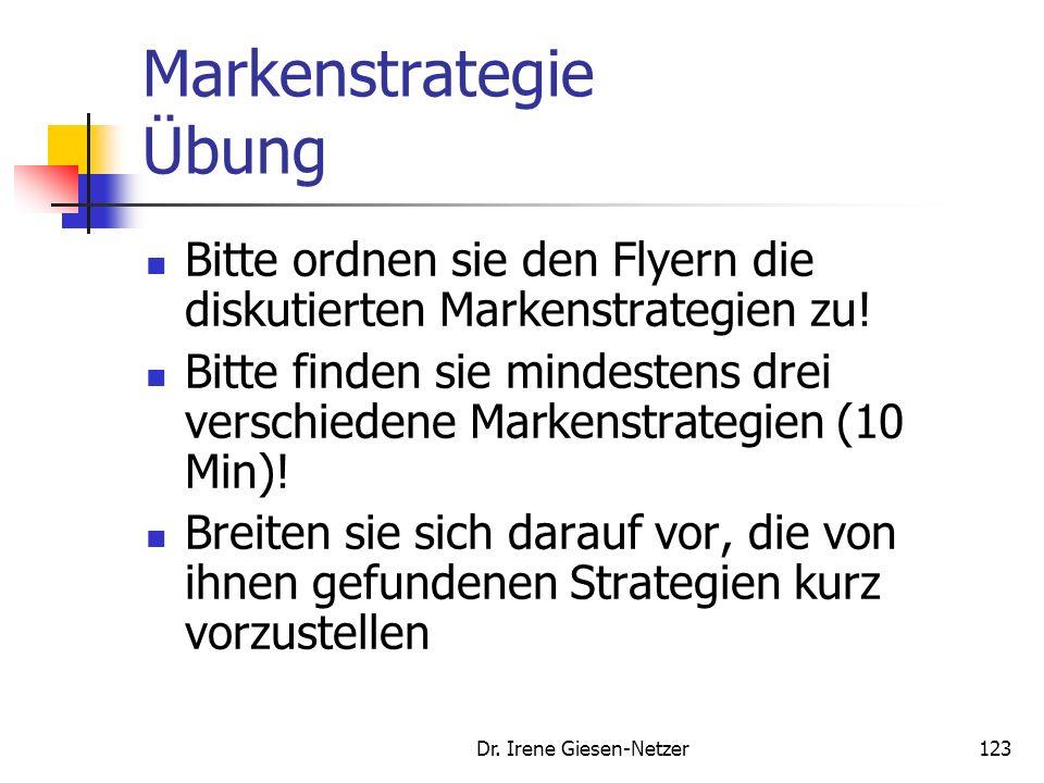 Dr. Irene Giesen-Netzer122 Internationale Markenstrategien Differenzierung Standardisierung Multinationale Modularekonzeptionell Globale Markenstrateg