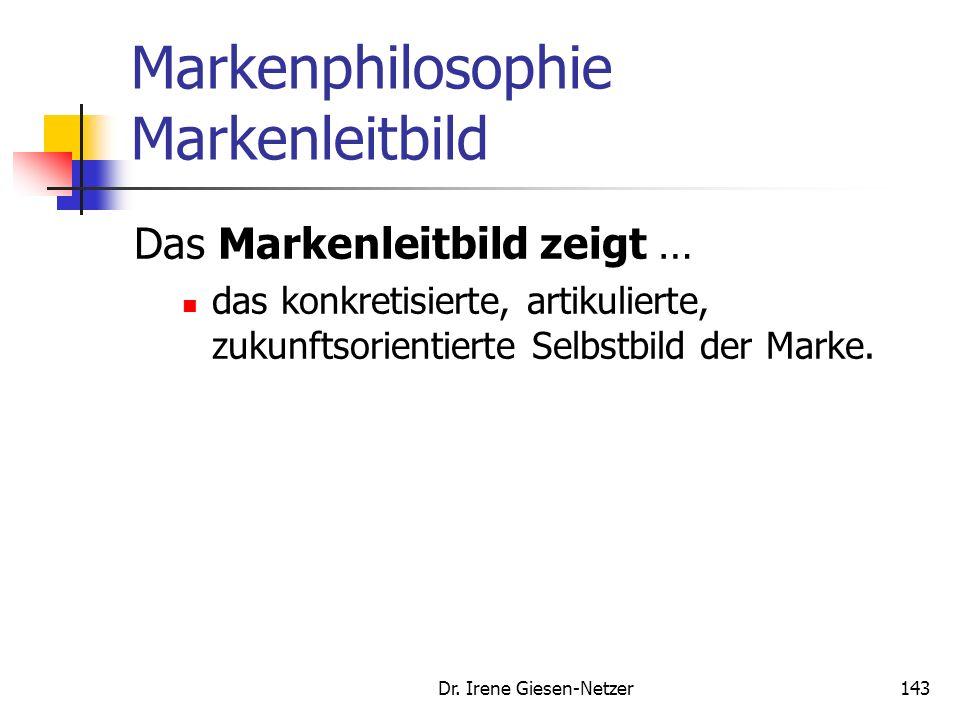 Dr. Irene Giesen-Netzer142 Markenphilosophie Markenleitbild Das Markenleitbild muss... prägnant authentisch anschaulich nutzen-/ bedarfsstiftend wettb