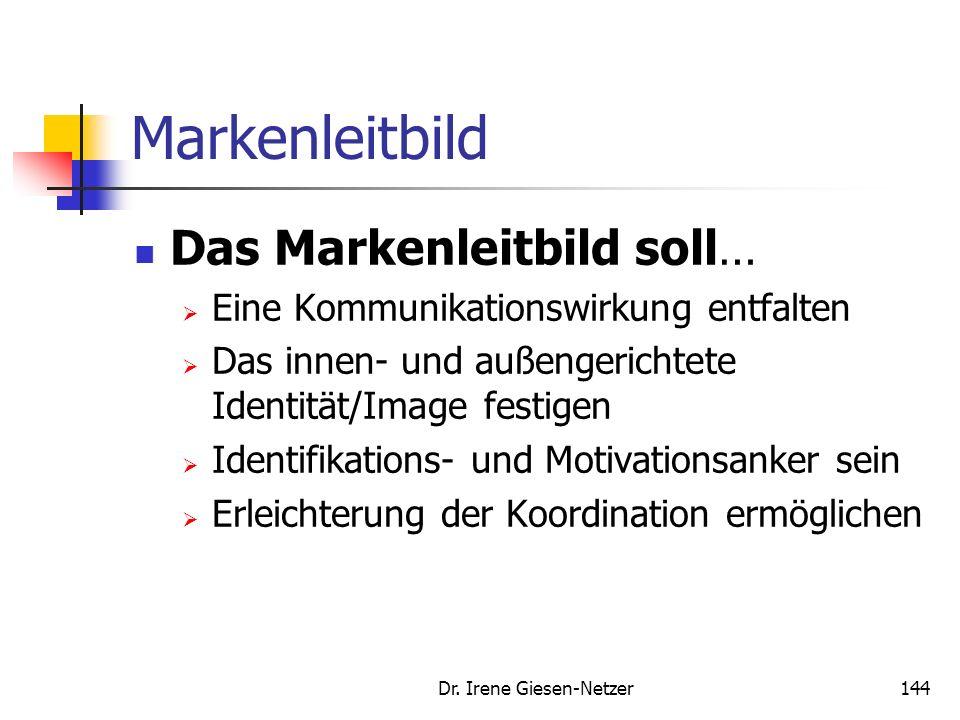 Dr. Irene Giesen-Netzer143 Markenphilosophie Markenleitbild Das Markenleitbild zeigt … das konkretisierte, artikulierte, zukunftsorientierte Selbstbil