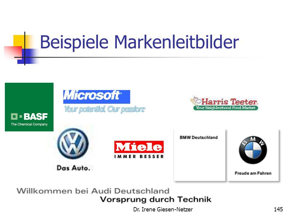 Dr. Irene Giesen-Netzer144 Markenleitbild Das Markenleitbild soll… Eine Kommunikationswirkung entfalten Das innen- und außengerichtete Identität/Image