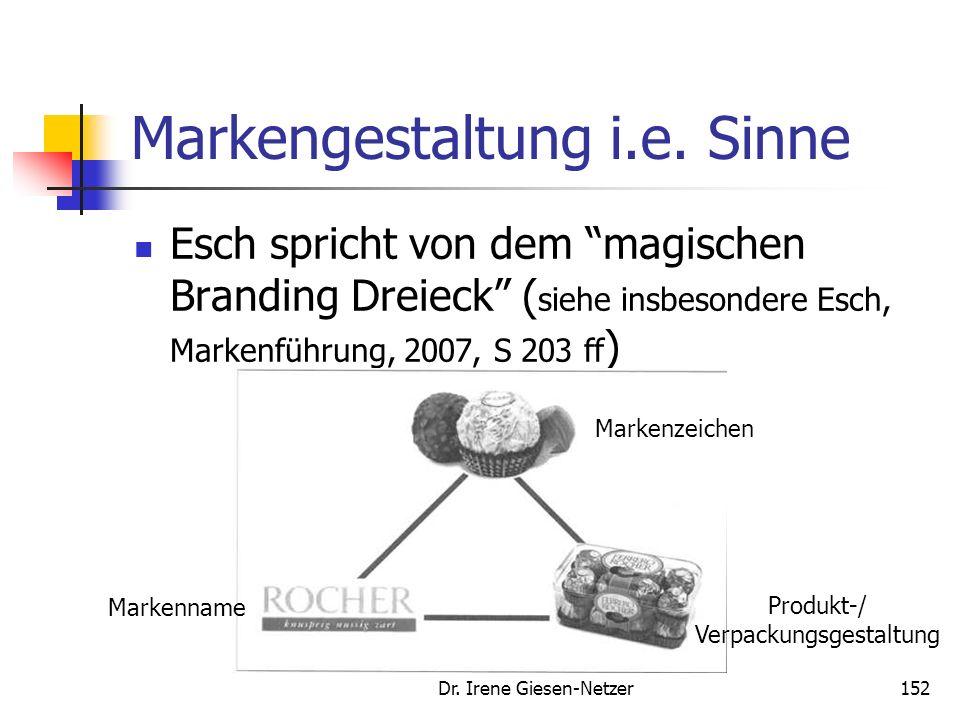 Dr. Irene Giesen-Netzer151 Markengestaltung i. e. Sinne als Teil der Produktpolitik Äußeres Erscheinungsbild Leistungsprofil Markenname Markenzeichen,