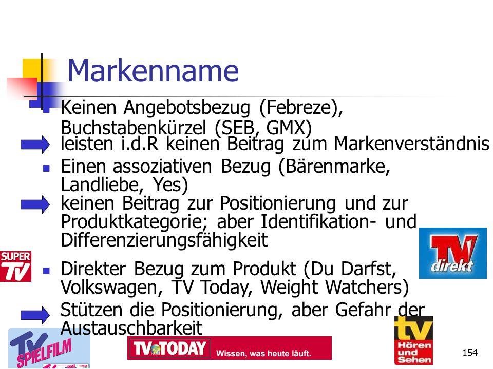 Dr. Irene Giesen-Netzer153 Markengestaltung i.e. Sinne Kundenseitige Voraussetzung für eine erfolgreiche Markengestaltung: Identifikation/Differenzier