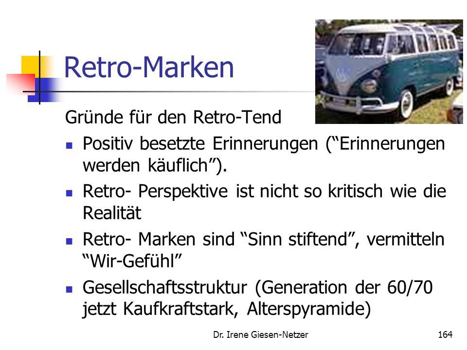 Dr. Irene Giesen-Netzer163 Retro-Marken