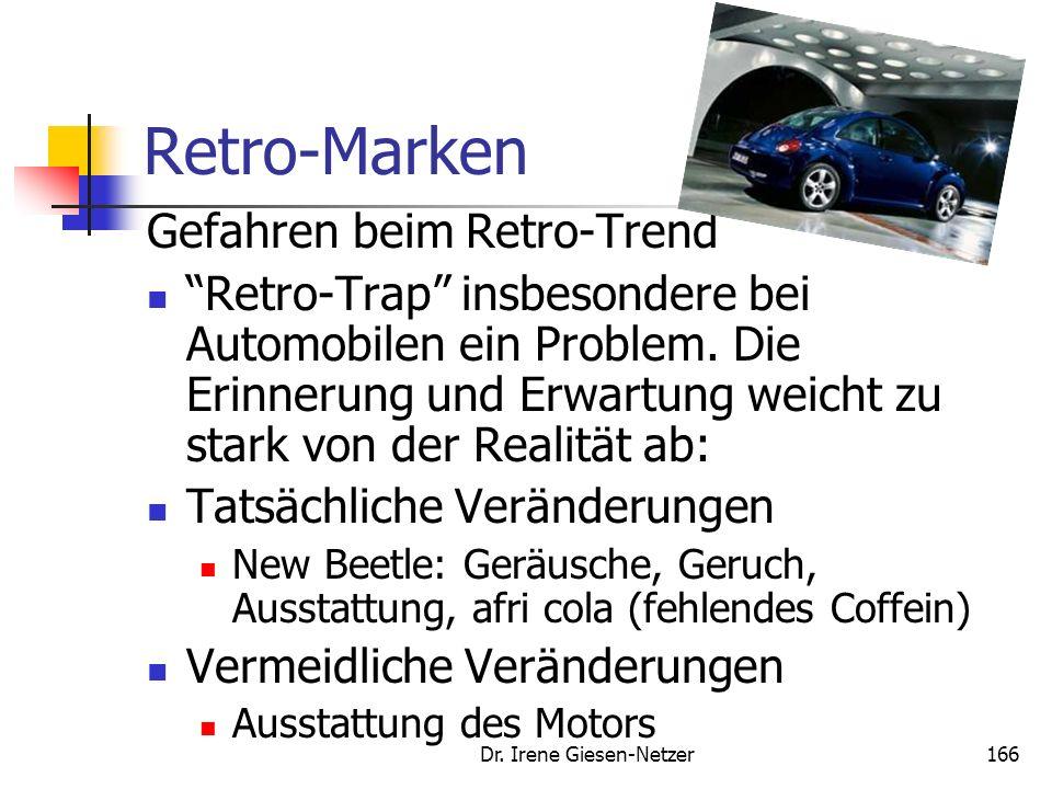 Dr. Irene Giesen-Netzer165 Retro-Marken Ausgestaltung Verpackungen verkaufen sich, der Inhalt ist nur in den seltensten Fällen identisch (B. Schäfer,