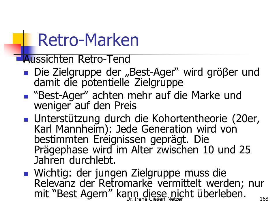 Dr. Irene Giesen-Netzer167 Retro-Marken Aussichten Retro-Tend Die Anonymisierung der Marken (me too Produkte, Zunahme von Handelsmarken) nimmt zu und