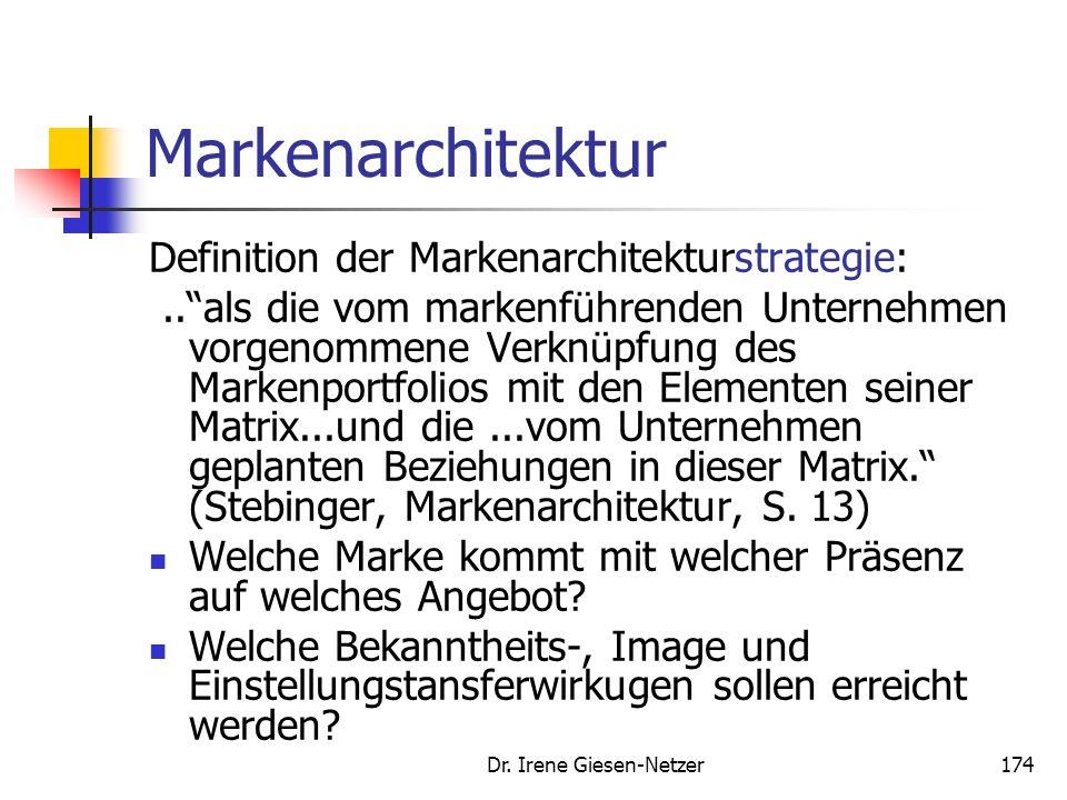 Dr. Irene Giesen-Netzer173 Markenarchitektur Topmanagement Unternehmens- bereichsebene Ebene der strategischen Geschäfseinheiten Unternehmens- Marke U
