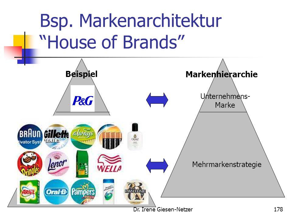 Dr. Irene Giesen-Netzer177 Markenarchitektur Unternehmensmarke soll die Unternehmensbereichsmarken und die Unternehmensbereichsmarken die Produkt/Leis