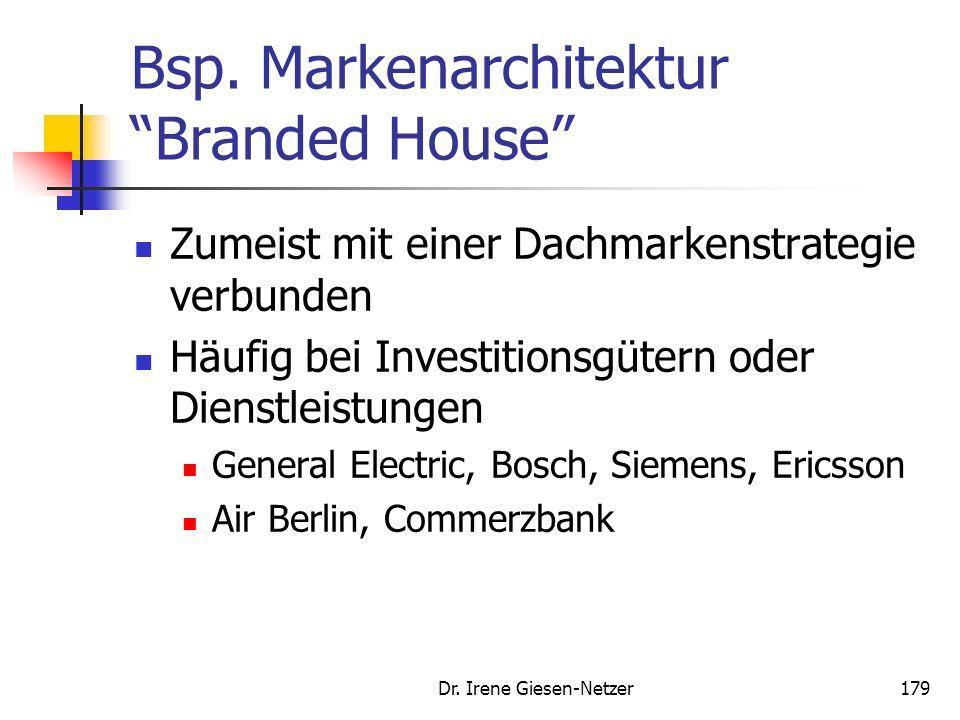 Dr. Irene Giesen-Netzer178 Bsp. Markenarchitektur House of Brands Unternehmens- Marke Mehrmarkenstrategie Beispiel Markenhierarchie