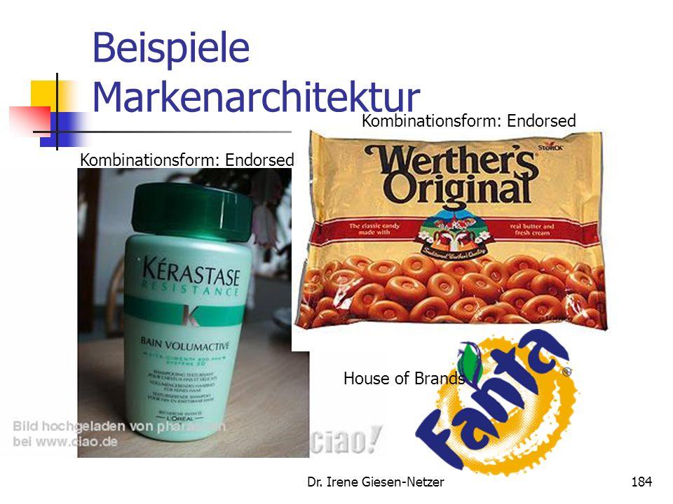 Dr. Irene Giesen-Netzer183 Beispiele Markenarchitektur Kombinationsform: Endorsed House of Brands Fa: Nöm