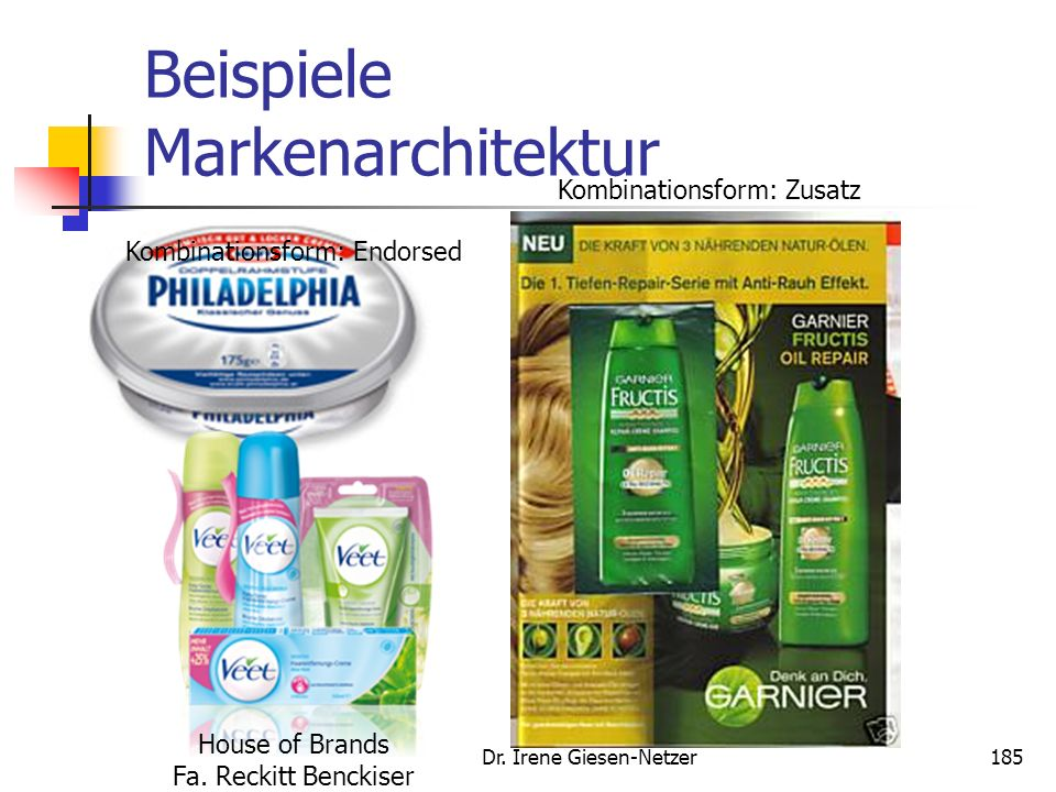 Dr. Irene Giesen-Netzer184 Beispiele Markenarchitektur House of Brands Kombinationsform: Endorsed