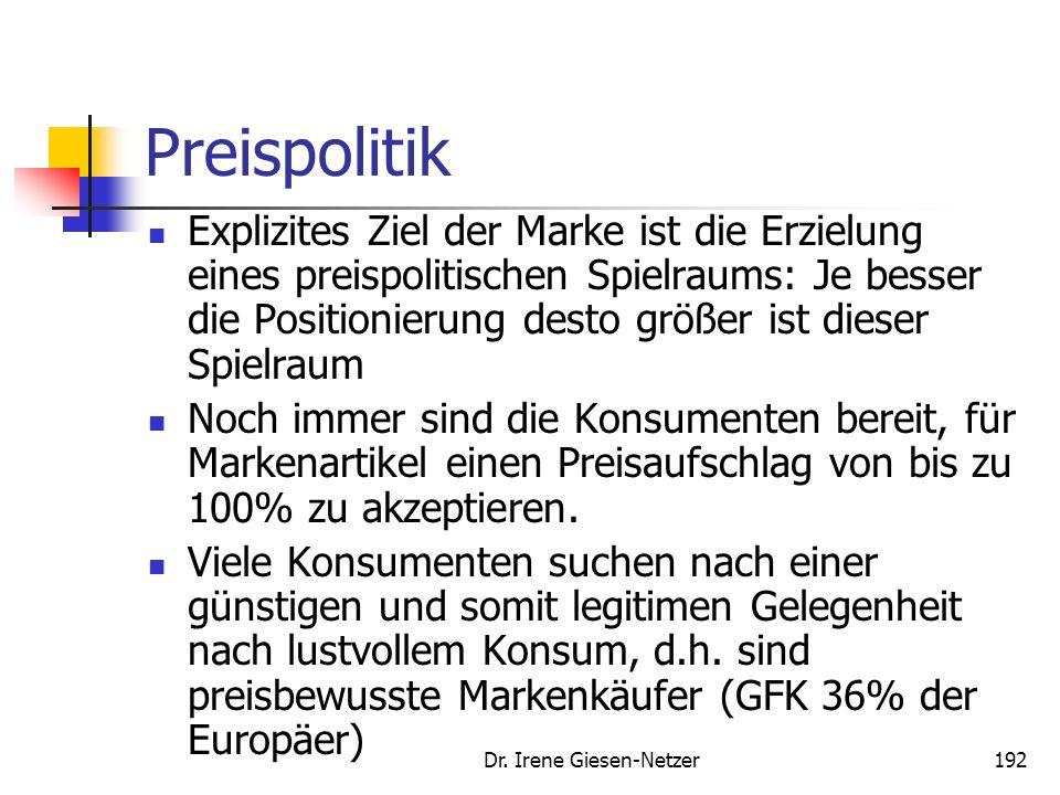 Dr. Irene Giesen-Netzer191 Preispolitik Die Preispolitik beinhaltet die Definition und den Vergleich von alternativen Preisforderungen gegenüber poten