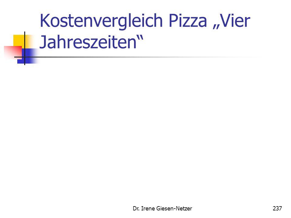Dr. Irene Giesen-Netzer236 Funktionale Vorteile von Handelsmarken aus Herstellersicht Funktionsbereich Vorteile von Handelsmarken im Hinblick auf den