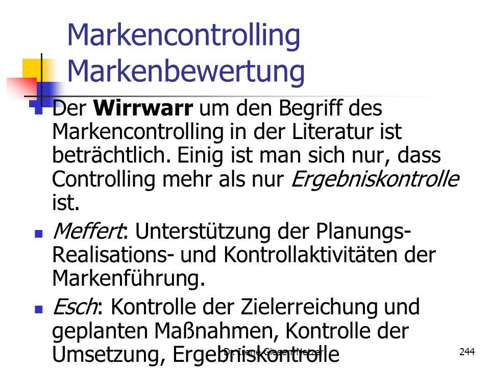 Dr. Irene Giesen-Netzer243 Markenadaption Veränderungen der Rahmenbedingungen erfordern eine Anpassung. Gesellschaftlich-soziale (Strukturen, Bedürfni