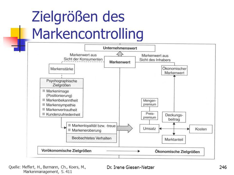 Dr. Irene Giesen-Netzer245 Markenbewertung Der Markenwert wird als eine zentrale Zielgröße und ein Steuerungsinstrument im Unternehmen verstanden. Neb