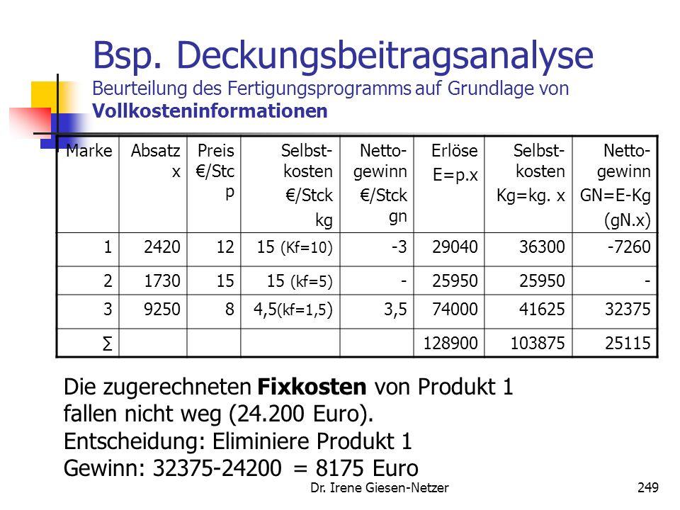 Dr. Irene Giesen-Netzer248 Bsp. Deckungsbeitragsanalyse Beurteilung des Fertigungsprogramms auf Grundlage von Grenzkosteninformationen (Fixkosten: 467