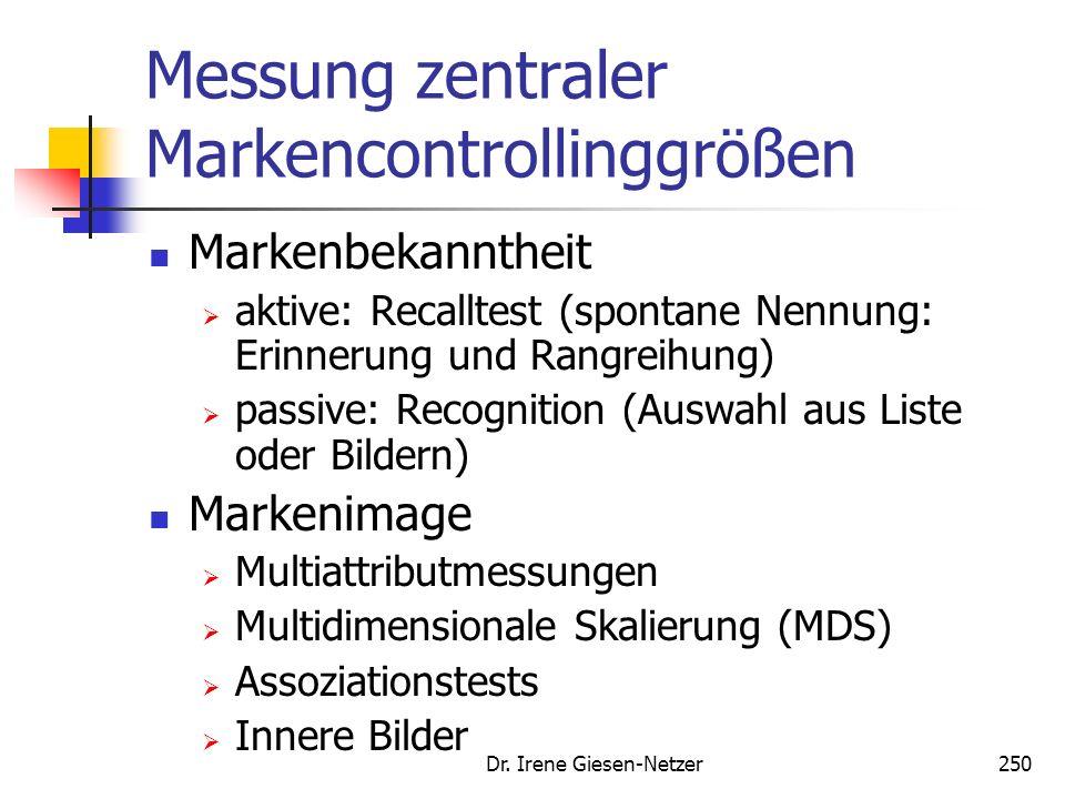 Dr. Irene Giesen-Netzer249 Bsp. Deckungsbeitragsanalyse Beurteilung des Fertigungsprogramms auf Grundlage von Vollkosteninformationen MarkeAbsatz x Pr