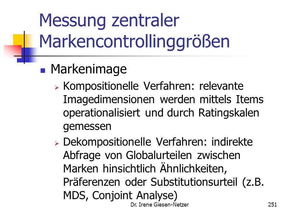 Dr. Irene Giesen-Netzer250 Messung zentraler Markencontrollinggrößen Markenbekanntheit aktive: Recalltest (spontane Nennung: Erinnerung und Rangreihun