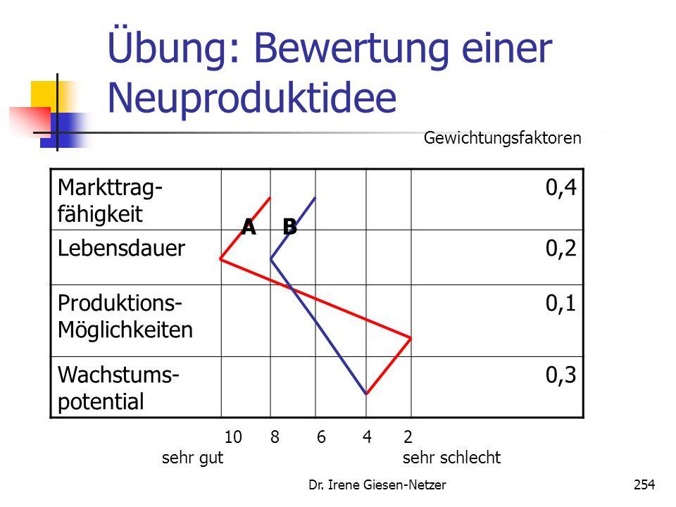 Dr. Irene Giesen-Netzer253 Dekomposition von Globalurteilen zu Marken Esch, F. R., Markenführung, 2007, S. 546