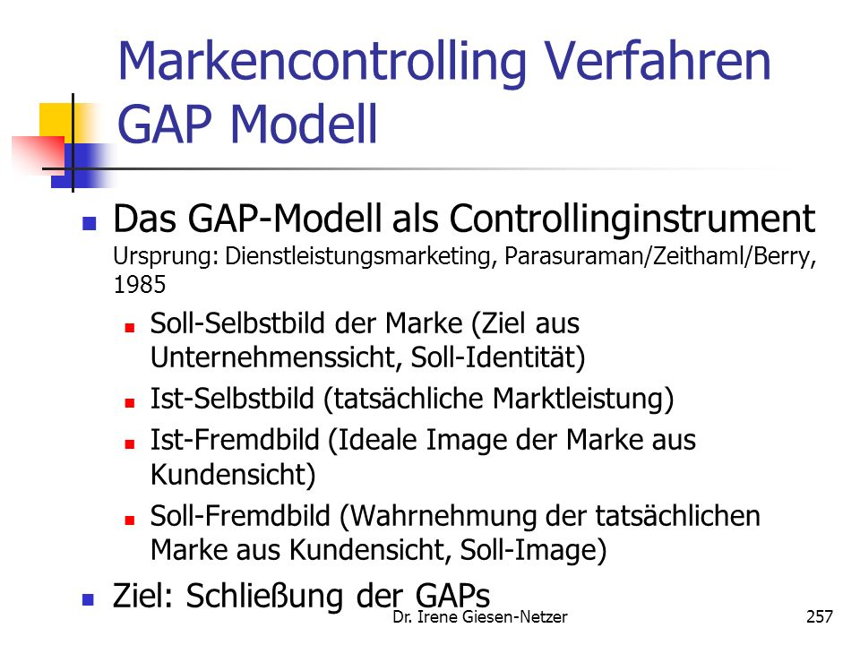 GAP-Modell Selbst- bild Fremd- bild Soll- identität Soll- image Ist- identität Ist- image GAP 2 Umsetzung GAP 4 Identifikation Immaterielle Ressourcen Materielle Ressourcen Intrapersonelle Variablen Soziale Umwelt RessourcenorientiertMarktorientiert Inside - Out Outside - In GAP 1 Wahrnehmung GAP 3 Kommunikation Multiplikator z.B.