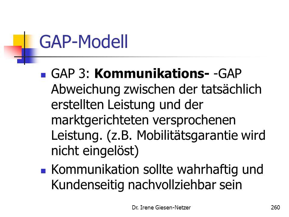 Dr. Irene Giesen-Netzer259 GAP-Modell GAP 2: Umsetzungs-GAP: Abweichung zwischen den geplanten Produktmerkmalen und den tatsächlich erbrachten Leistun