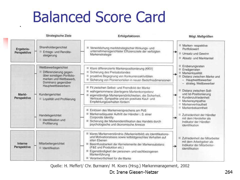 Dr. Irene Giesen-Netzer263 Markencontrollingverfahren Balanced Scorecard Hier wird versucht langfristig wirksame Leistungsgrößen/ -kennzahlen zu defin