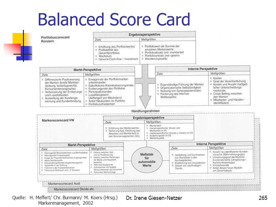 Dr. Irene Giesen-Netzer264 Balanced Score Card Quelle: H. Meffert/ Chr. Burmann/ M. Koers (Hrsg.) Markenmanagement, 2002