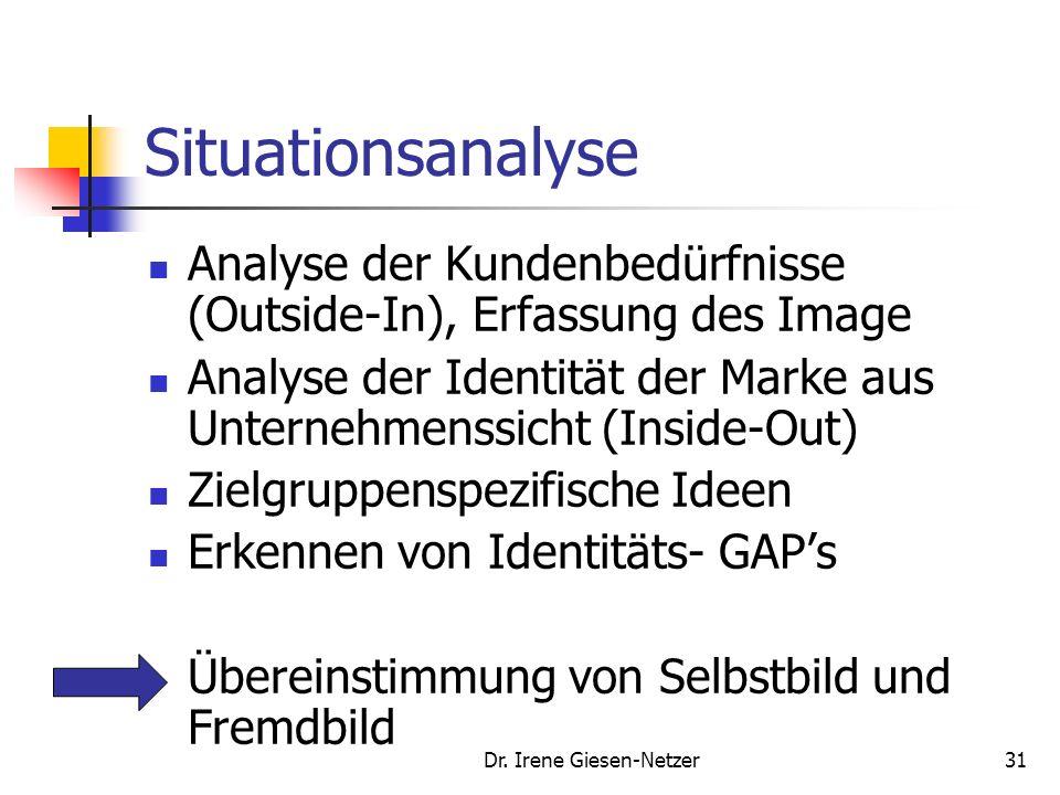 Dr. Irene Giesen-Netzer30 Gliederung der Vorlesung Markenpolitik Grundlagen Prozess der Markenführung Situationsanalyse und Markenziele Markenstrategi