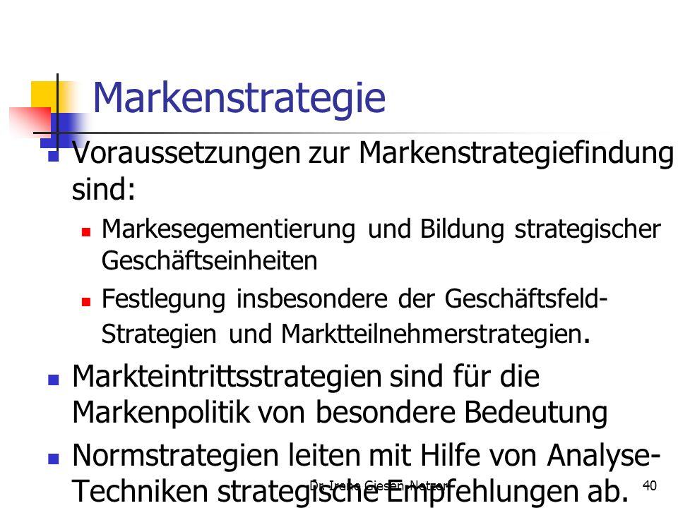 Dr. Irene Giesen-Netzer39 Gliederung der Vorlesung Markenpolitik Grundlagen Prozess der Markenführung Situationsanalyse und Markenziele Markenstrategi