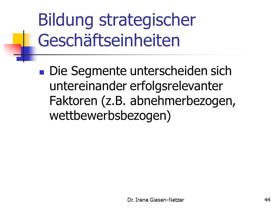 Dr. Irene Giesen-Netzer43 Beispiel Typologien Best Ager Quelle: Pricewaterhouse Cooper AG (Hrsg.) 2006