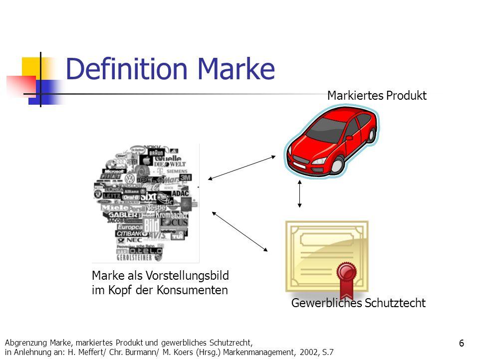 6 Definition Marke Abgrenzung Marke, markiertes Produkt und gewerbliches Schutzrecht, in Anlehnung an: H.