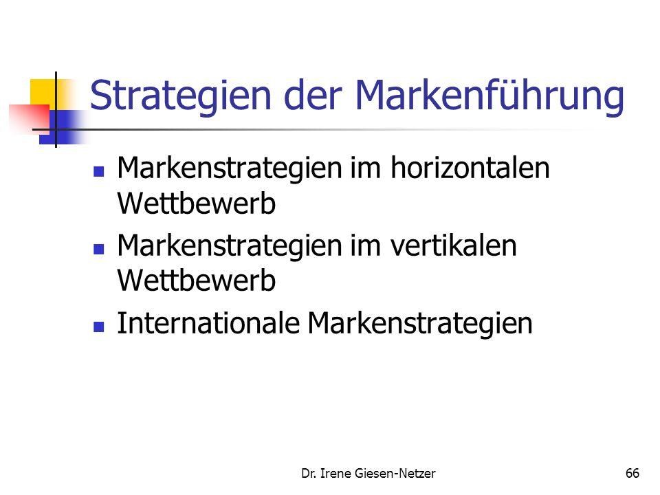 65 Managementprozess der Markenführung Markenpenetration Markenadaption- Controlling Kundenanalyse, Unternehmensressourcen Erreichung einer dominieren