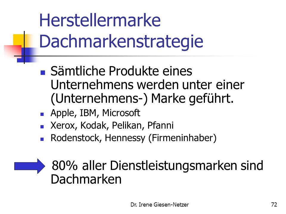 71 Herstellermarke Markenfamilienstrategie Mehrere verwandte Produkte werden unter einer Marke geführt, ohne auf den Unternehmensnamen direkt Bezug zu