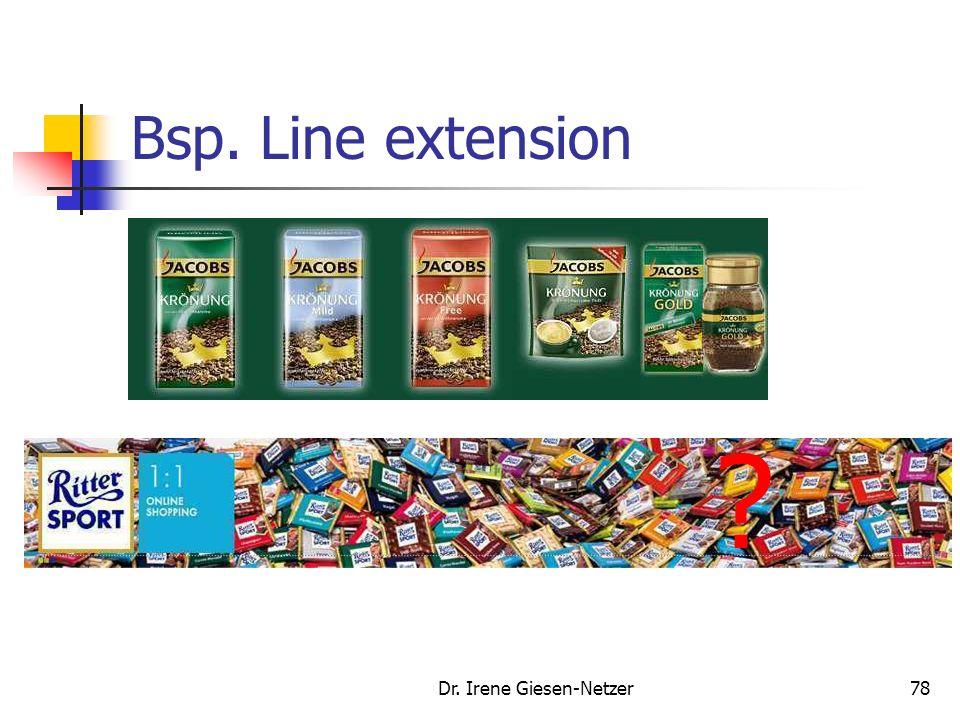 Dr. Irene Giesen-Netzer77 Unterscheidung Markentransfer und Markeninnovation Bisherige Marke Neue Marke Bestehende Produkt kategorie Line extension Ne