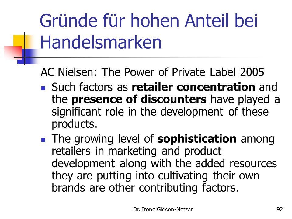Dr. Irene Giesen-Netzer91 Anteil und Wachstumsraten von Handelsmarken
