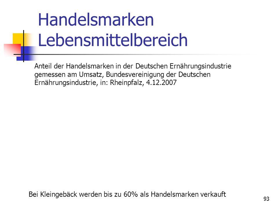 Dr. Irene Giesen-Netzer92 Gründe für hohen Anteil bei Handelsmarken AC Nielsen: The Power of Private Label 2005 Such factors as retailer concentration